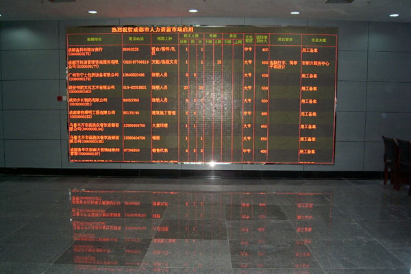 P12 double color message LED display screen
